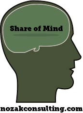 Share of Mind